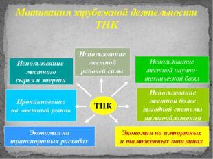 Мотивация зарубежной деятельности ТНК ТНК Использование местного сырья и энер