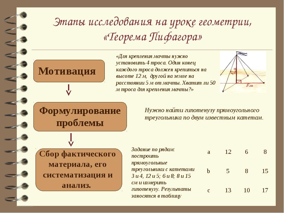 Этапы исследования на уроке геометрии, «Теорема Пифагора» а1268 b5815...