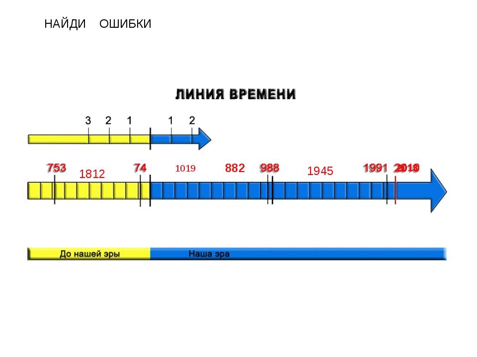 НАЙДИ ОШИБКИ 2013 1019 882 1945 1812