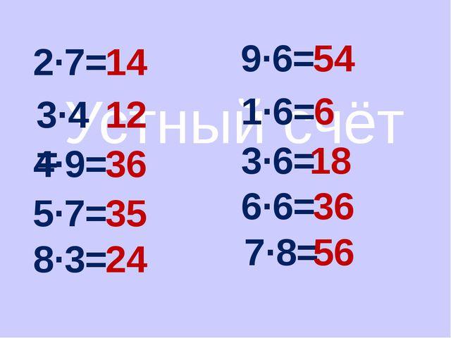 Устный счёт 2·7= 14 3·4= 12 4·9= 36 5·7= 35 8·3= 24 9·6= 54 1·6= 6 3·6= 18 6·...