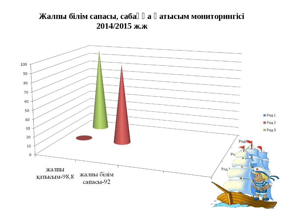 Жалпы білім сапасы, сабаққа қатысым мониторингісі 2014/2015 ж.ж