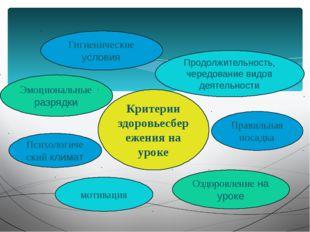 Гигиенические условия Продолжительность, чередование видов деятельности Эмоц