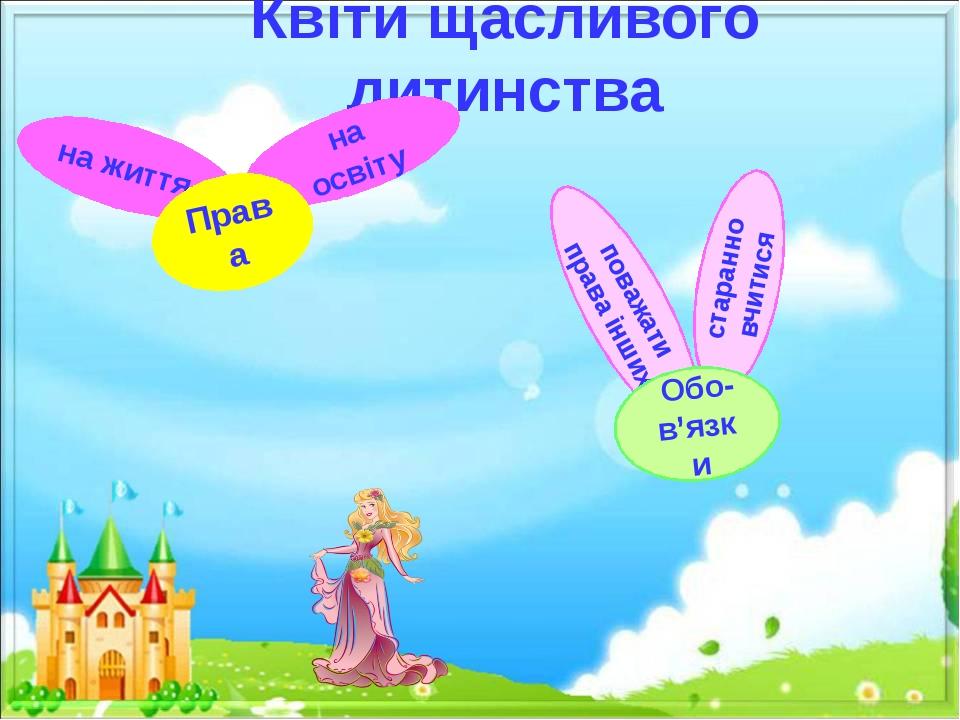 Квіти щасливого дитинства на життя на освіту Права старанно вчитися поважати...