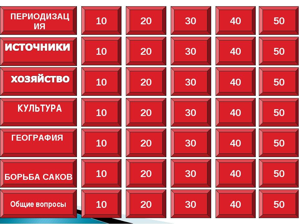 10 БОРЬБА САКОВ Общие вопросы ПЕРИОДИЗАЦИЯ 20 30 40 50 10 20 30 40 50 10 20 3...