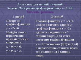 Актуализация знаний и умений. Задание. Построить график функции y = -2x+6. Сп