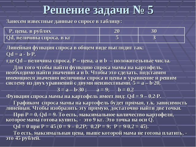 Решение задачи № 5 Занесем известные данные о спросе в таблицу: P, цена, в ру...