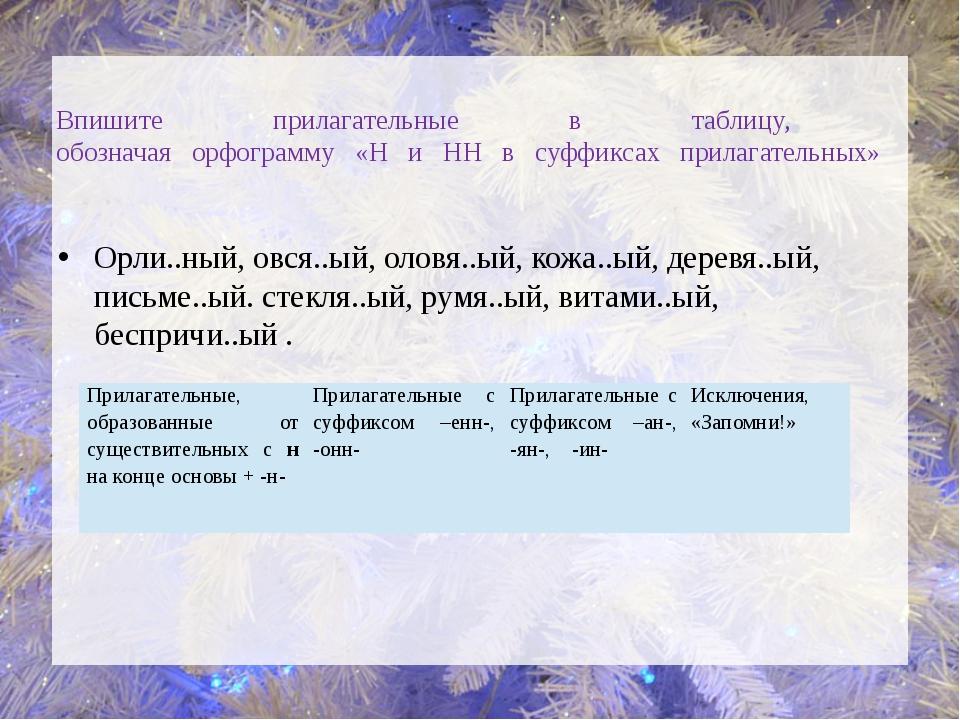 Впишите прилагательные в таблицу, обозначая орфограмму «Н и НН в суффиксах п...