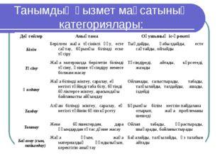 Танымдық қызмет мақсатының категориялары: