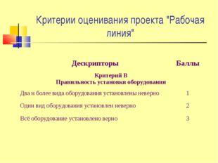 """Критерии оценивания проекта """"Рабочая линия"""" ДескрипторыБаллы Критерий В Прав"""