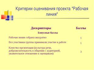 """Критерии оценивания проекта """"Рабочая линия"""" ДескрипторыБаллы Бонусные баллы"""