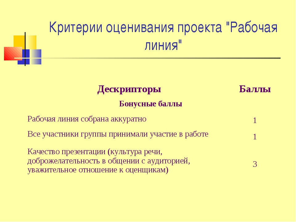 """Критерии оценивания проекта """"Рабочая линия"""" ДескрипторыБаллы Бонусные баллы..."""