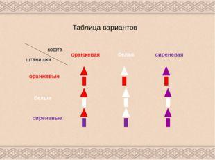Таблица вариантов кофта штанишки оранжевая белая сиреневая оранжевые белые си