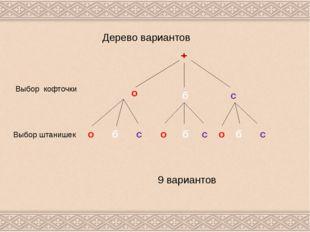 Дерево вариантов Выбор кофточки о б с Выбор штанишек о б с о о б б с с 9 вари
