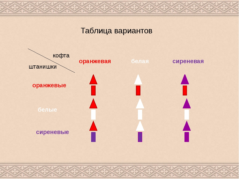 Таблица вариантов кофта штанишки оранжевая белая сиреневая оранжевые белые си...