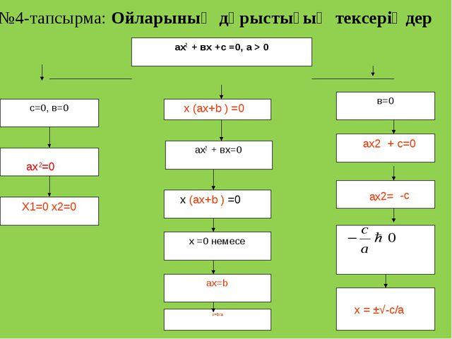 №4-тапсырма: Ойларының дұрыстығың тексеріңдер ах2=0 х (ax+b ) =0 ax2= -с