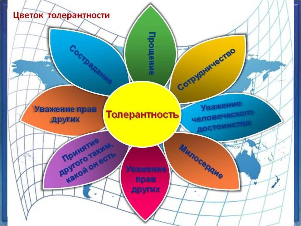 http://shool1reut.ucoz.ru/FO/ris32-kopija.jpg