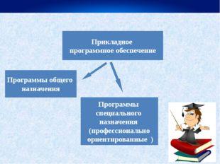 Прикладное программное обеспечение Программы специального назначения (професс