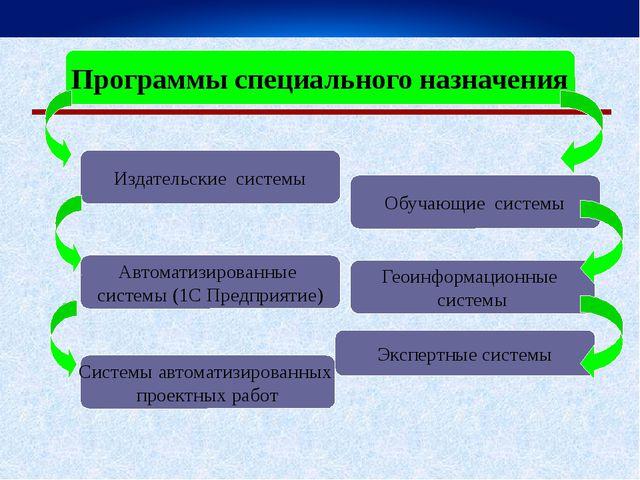 Программы специального назначения Издательские системы Геоинформационные сист...