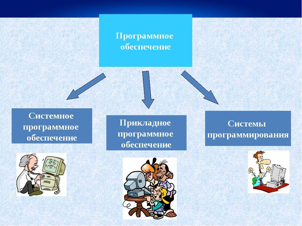 Системное программное обеспечение Системы программирования Прикладное програм...