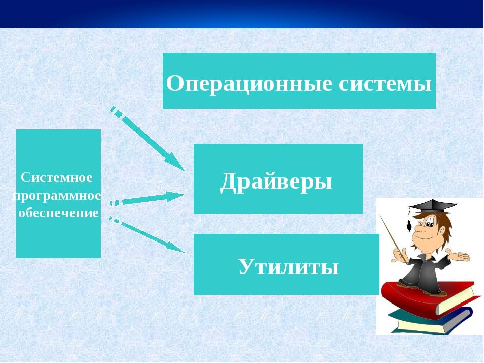Системное программное обеспечение Операционные системы Утилиты Драйверы