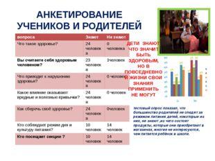АНКЕТИРОВАНИЕ УЧЕНИКОВ И РОДИТЕЛЕЙ тестовый опрос показал, что большинство ро