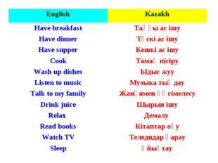 EnglishKazakh Have breakfastТаңғы ас ішу Have dinnerТүскі ас ішу Have supp