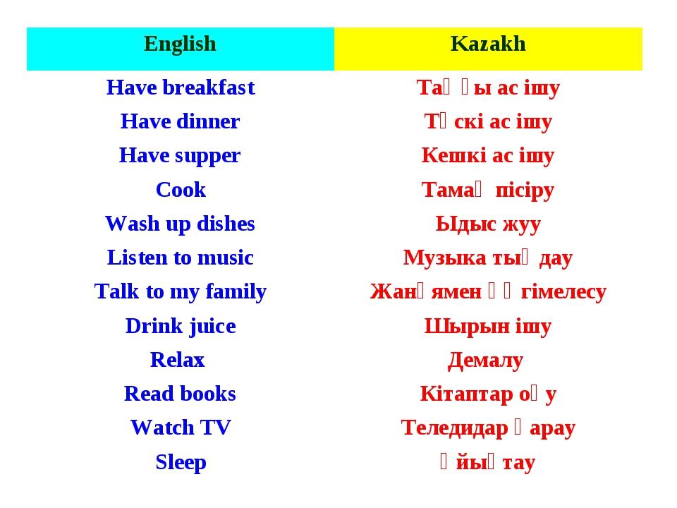 EnglishKazakh Have breakfastТаңғы ас ішу Have dinnerТүскі ас ішу Have supp...