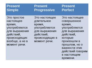 Present Simple Present Progressive Present Perfect Это простое настоящее вре