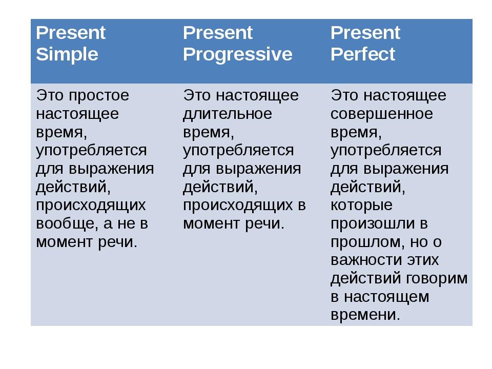 Present Simple Present Progressive Present Perfect Это простое настоящее вре...