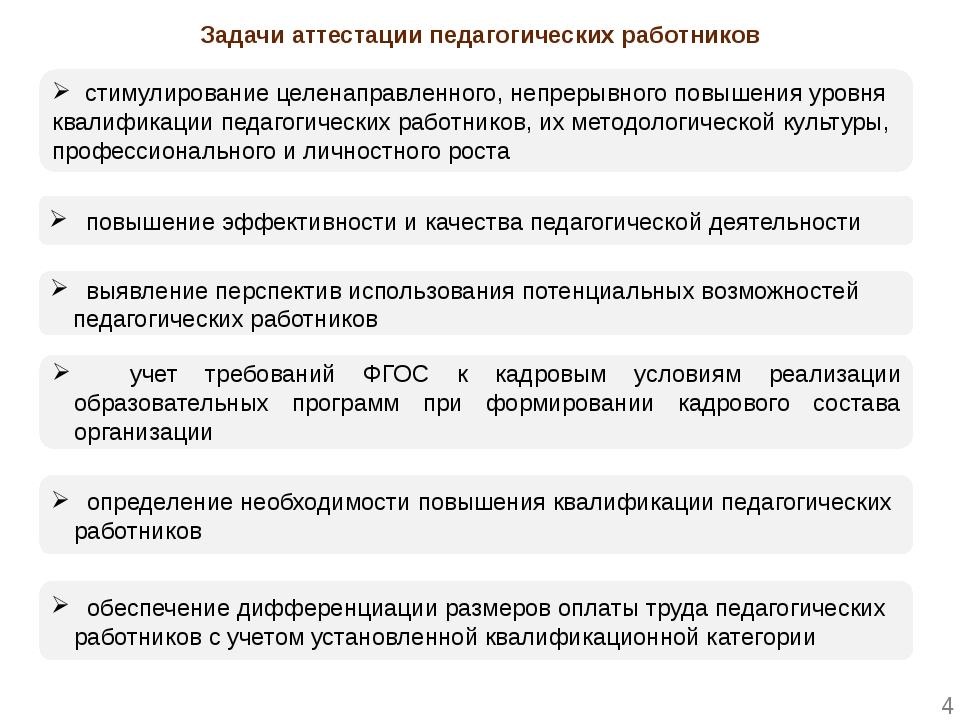 Задачи аттестации педагогических работников стимулирование целенаправленного...
