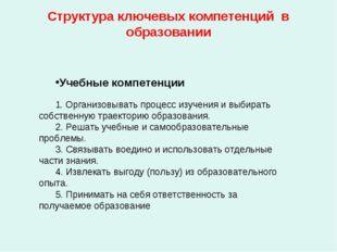 Структура ключевых компетенций в образовании Учебные компетенции 1. Организов