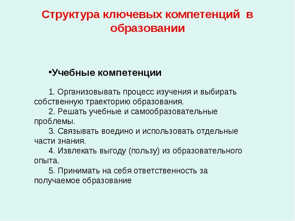 Структура ключевых компетенций в образовании Учебные компетенции 1. Организов...