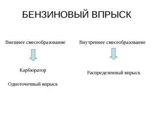 БЕНЗИНОВЫЙ ВПРЫСК Методы смесеобразования Внешнее смесеобразование Карбюратор