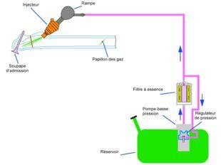 Система бензинового впрыска: Система подачи топлива