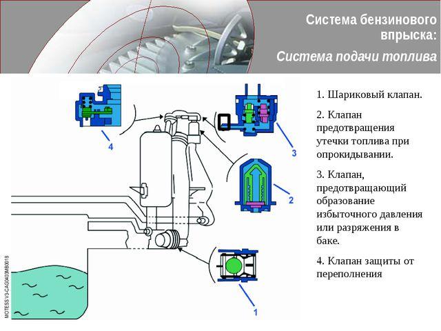 Система бензинового впрыска: Система подачи топлива 1. Шариковый клапан. 2. К...