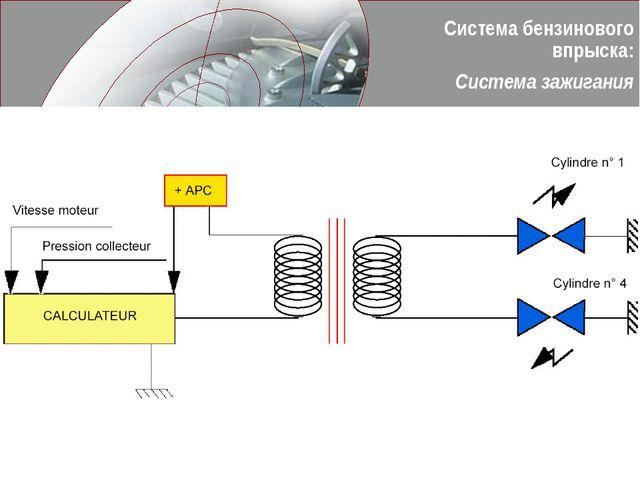 Система бензинового впрыска: Система зажигания