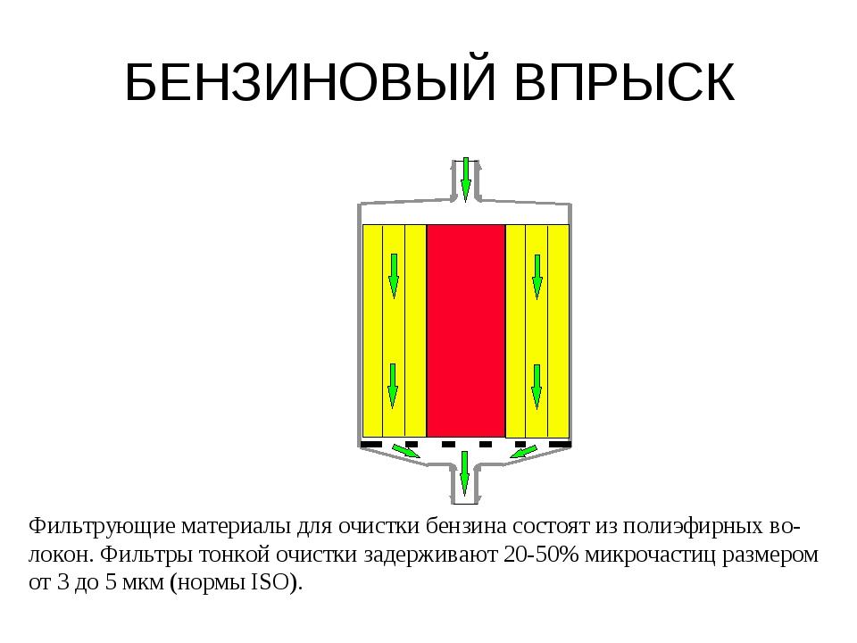 БЕНЗИНОВЫЙ ВПРЫСК Система подачи топлива