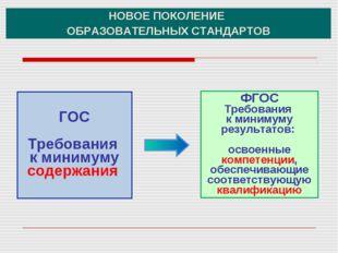 ФГОС Требования к минимуму результатов: освоенные компетенции, обеспечивающие