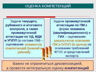 Задачи промежуточной аттестации по ПМ в форме экзамена (квалификационного) и
