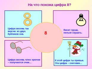 К этой цифре ты привык. Эта цифра – снеговик… 8 Висит груша, нельзя скушать.