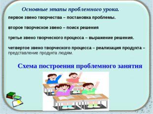 Схема построения проблемного занятия Основные этапы проблемного урока.  перв