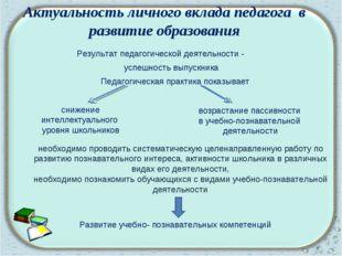 Результат педагогической деятельности - успешность выпускника Педагогическая