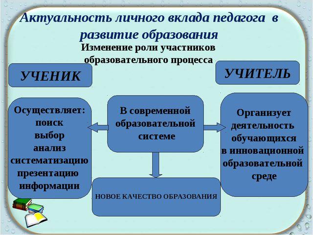 Изменение роли участников образовательного процесса УЧЕНИК УЧИТЕЛЬ В современ...