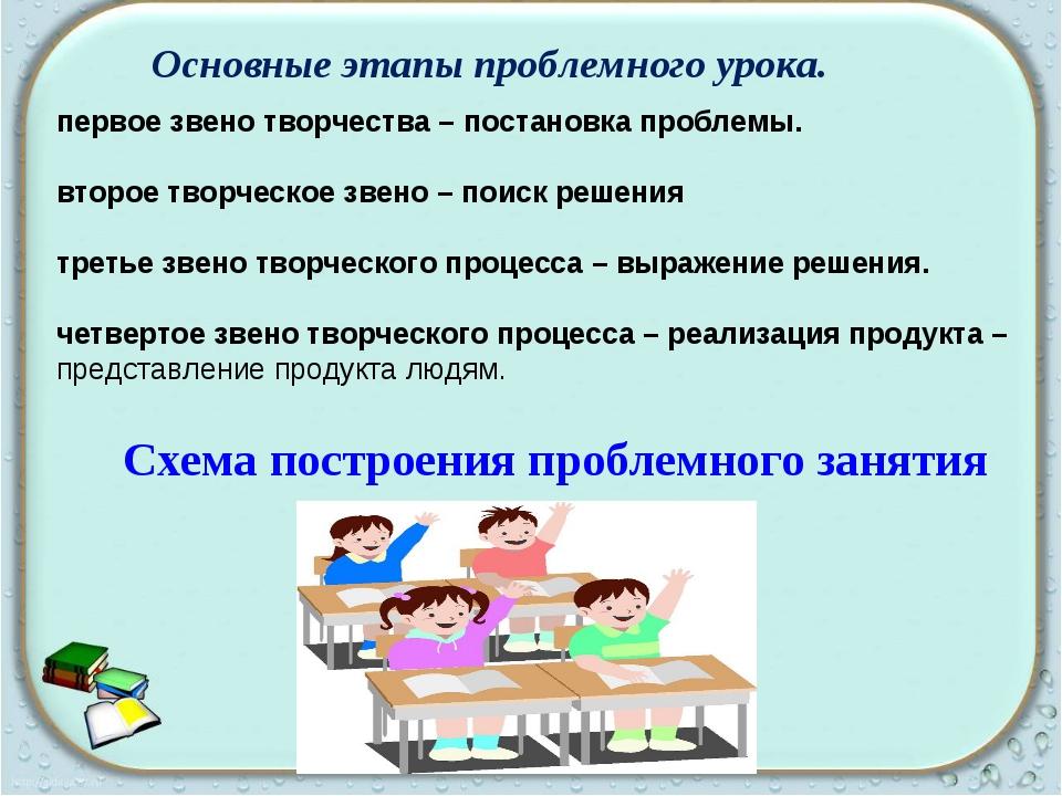 Схема построения проблемного занятия Основные этапы проблемного урока.  перв...