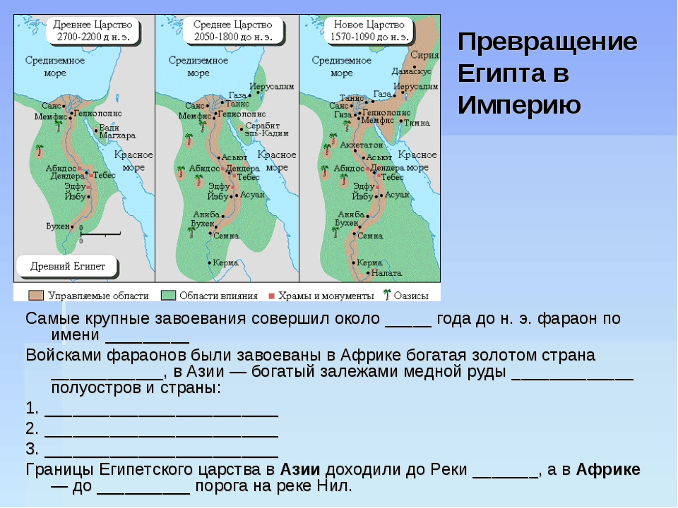 Превращение Египта в Империю Самые крупные завоевания совершил около _____ го...