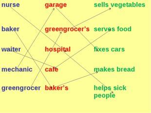 nursegaragesells vegetables bakergreengrocer's serves food waiterhospita