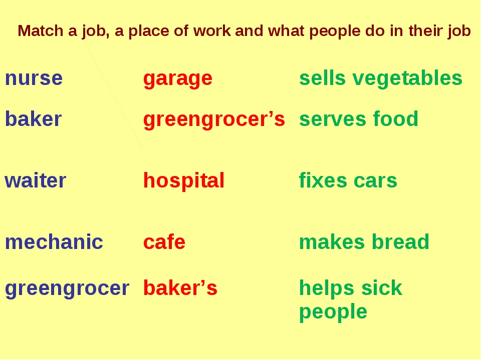 Match a job, a place of work and what people do in their job nurse	garage	sel...