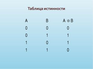  АВА B 000 011 101 110