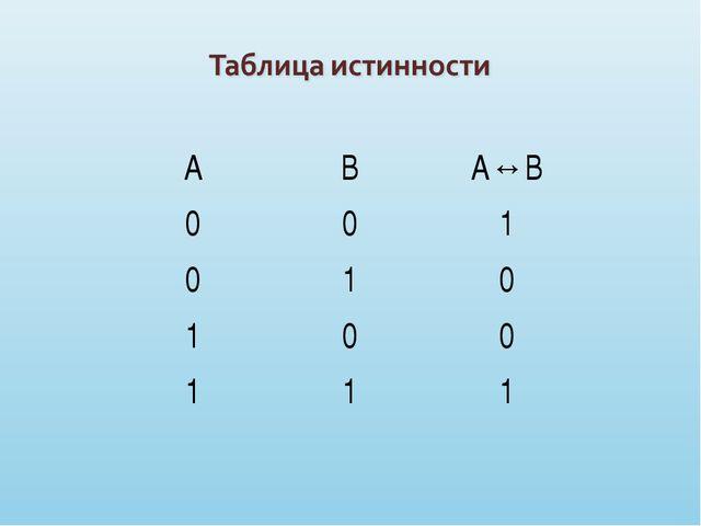 АВА↔B 001 010 100 111