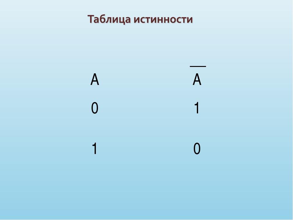 А А 01 10